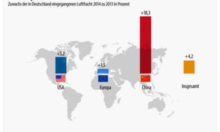 China-Versand Beitrag [UPDATE]