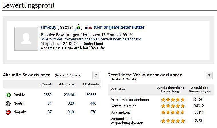 TOP 20 eBay Händler: sim-buy ist gesperrt