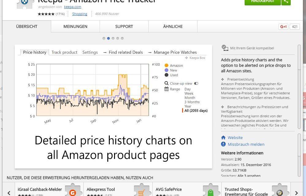 Amazon-Tools: kostenlose Preisanalyse mit Keepa.com
