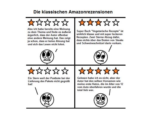 Erzaehlmirnix & die Amazon Rezensionen