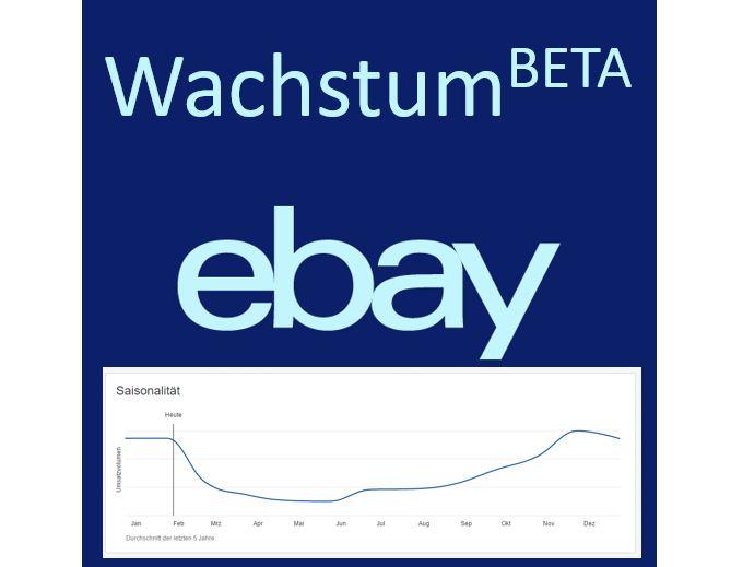NEU im eBay Verkäufer Cockpit Pro: Wachstum BETA / Teil II