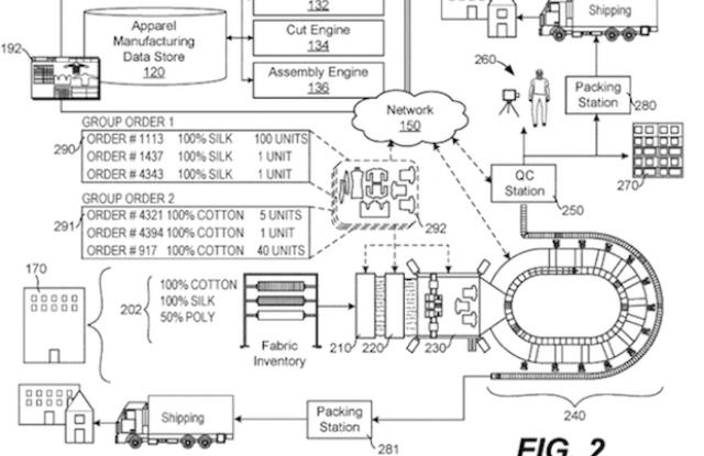 Amazon hat sich eine vollautomatische Fashion-Fabrik patentieren lassen