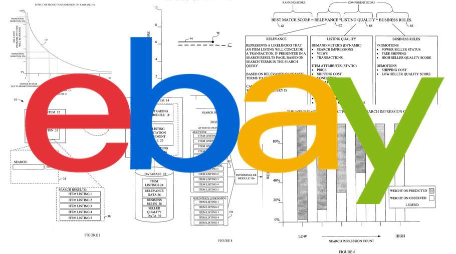 eBay SEO: Was bringt es, einen Artikel zu killen & neu zu listen?