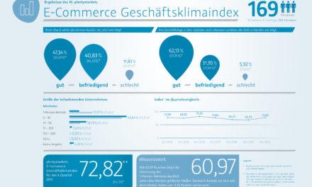 E-Commerce Geschäftsklimaindex: Gute Laune macht sich breit
