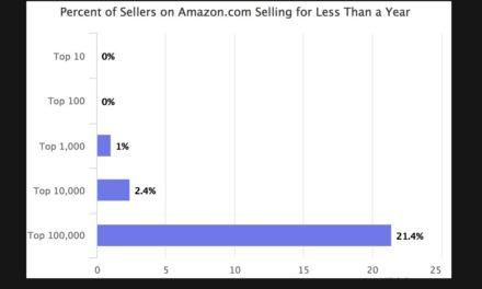 Amazon: Die Top-Händler bleiben an der Spitze