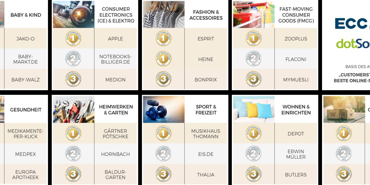 Kunden wählen zooplus.de zu Deutschlands bestem Online-Shop