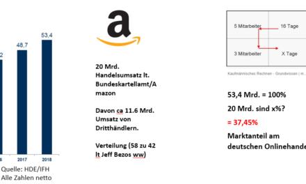 Rant: Mal wieder die vermeintlichen Experten & die Amazon Zahlen