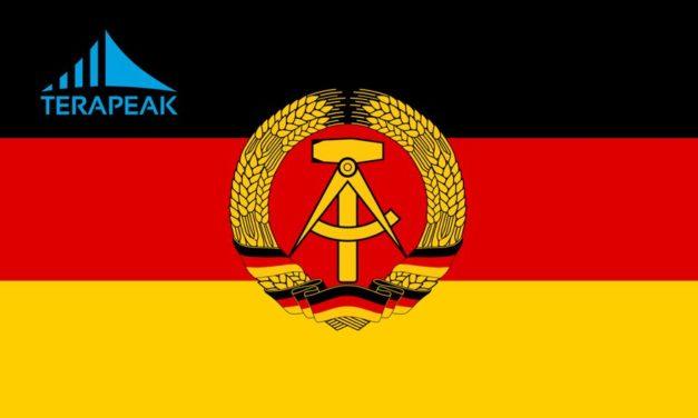 ebay – 30 Jahre DDR und Terapeak