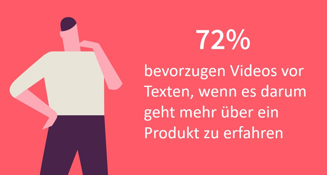 Videos – die neuen Einkaufshelfer