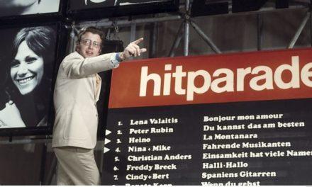 Das sind die Top 10 der Shop-Software, weltweit und in Deutschland