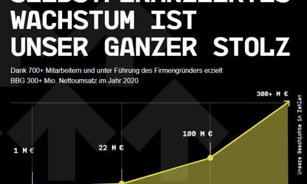 Deutschlands erster eBay-Milliardär: Chal-tec BBG mit Milliardenbewertung