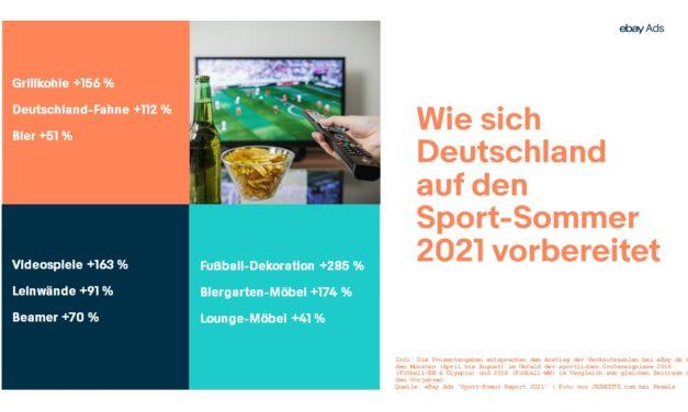 Sportsommer 2021: Groß-Events wie die Fußball-EM und Olympia pushen die Produktnachfrage in sämtlichen Kategorien