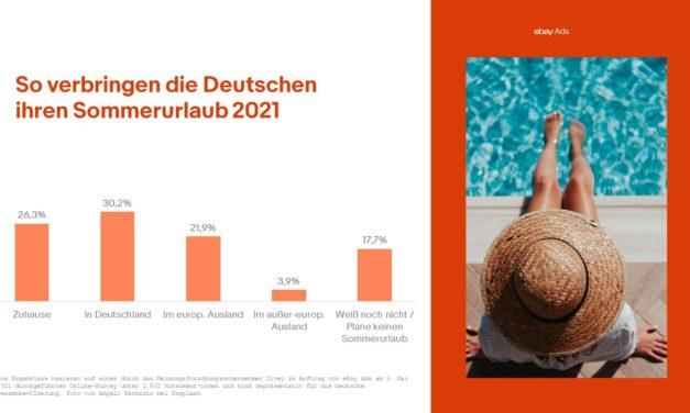 Berge statt Ballermann: Mehr als jeder zweite Deutsche plant seinen Sommerurlaub 2021 im eigenen Land