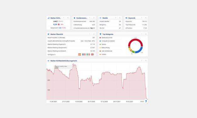 Sistrix: Marketplace für 1€ [Werbung]