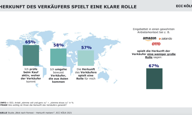 Kampf der Onlineanbieter: Wie sich deutsche Händler gegen Konkurrenz aus Asien wappnen können